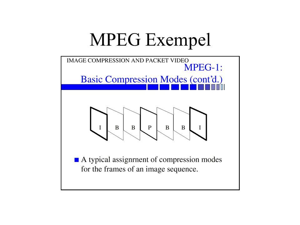 MPEG Exempel