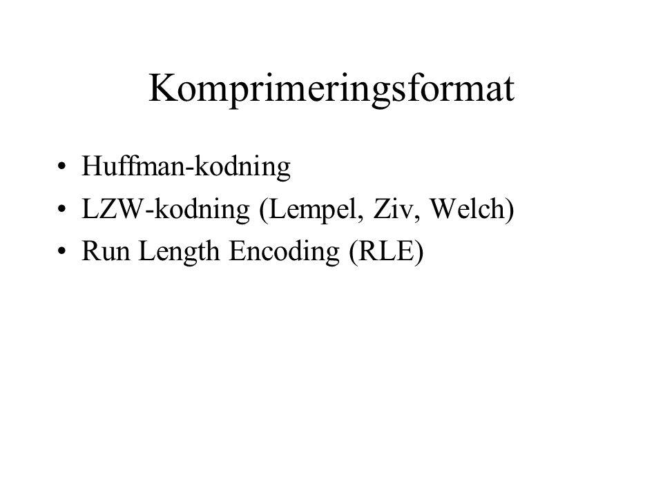 Komprimeringsformat Huffman-kodning LZW-kodning (Lempel, Ziv, Welch) Run Length Encoding (RLE)