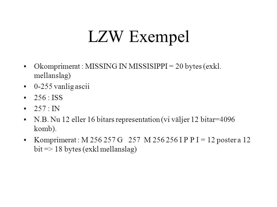 LZW Exempel Okomprimerat : MISSING IN MISSISIPPI = 20 bytes (exkl.