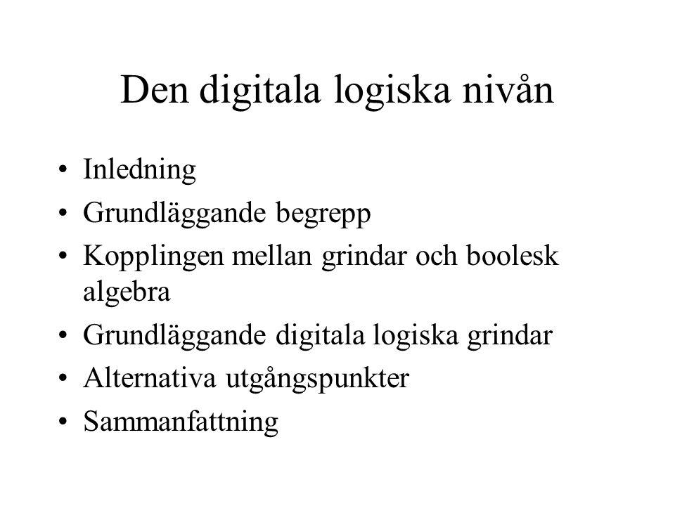 Den digitala logiska nivån Inledning Grundläggande begrepp Kopplingen mellan grindar och boolesk algebra Grundläggande digitala logiska grindar Alternativa utgångspunkter Sammanfattning