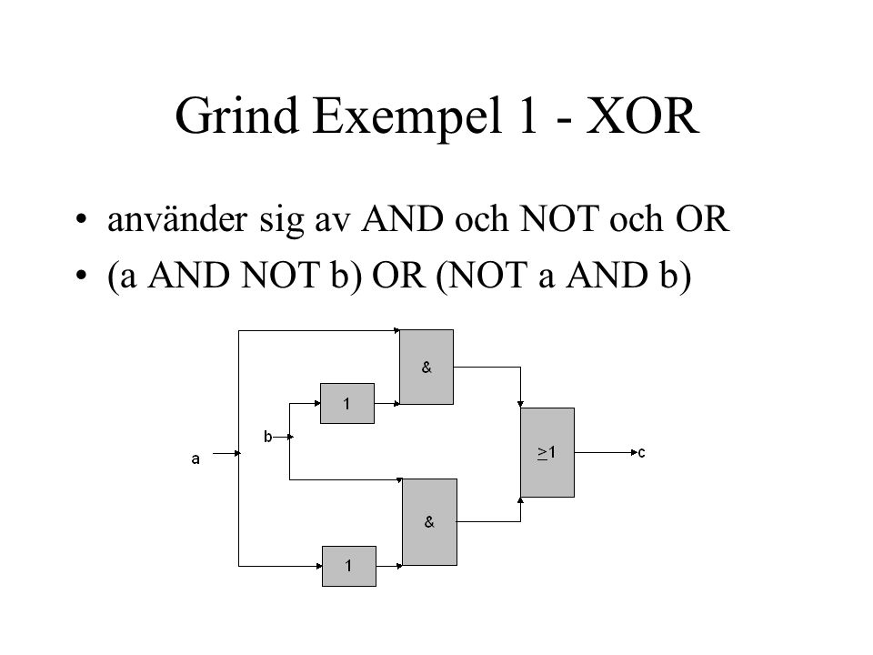Grind Exempel 1 - XOR använder sig av AND och NOT och OR (a AND NOT b) OR (NOT a AND b)