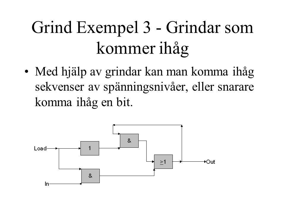 Grind Exempel 3 - Grindar som kommer ihåg Med hjälp av grindar kan man komma ihåg sekvenser av spänningsnivåer, eller snarare komma ihåg en bit.