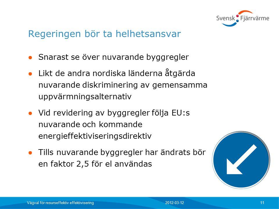 Regeringen bör ta helhetsansvar ● Snarast se över nuvarande byggregler ● Likt de andra nordiska länderna åtgärda nuvarande diskriminering av gemensamma uppvärmningsalternativ ● Vid revidering av byggregler följa EU:s nuvarande och kommande energieffektiviseringsdirektiv ● Tills nuvarande byggregler har ändrats bör en faktor 2,5 för el användas 2012-03-12 Vägval för resurseffektiv effektivisering 11