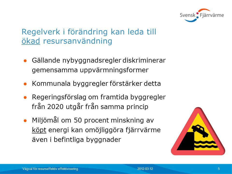 Regelverk i förändring kan leda till ökad resursanvändning ● Gällande nybyggnadsregler diskriminerar gemensamma uppvärmningsformer ● Kommunala byggregler förstärker detta ● Regeringsförslag om framtida byggregler från 2020 utgår från samma princip ● Miljömål om 50 procent minskning av köpt energi kan omöjliggöra fjärrvärme även i befintliga byggnader 2012-03-12 Vägval för resurseffektiv effektivisering 5