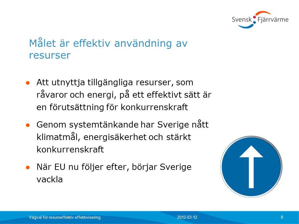 Målet är effektiv användning av resurser ● Att utnyttja tillgängliga resurser, som råvaror och energi, på ett effektivt sätt är en förutsättning för konkurrenskraft ● Genom systemtänkande har Sverige nått klimatmål, energisäkerhet och stärkt konkurrenskraft ● När EU nu följer efter, börjar Sverige vackla 2012-03-12 Vägval för resurseffektiv effektivisering 8