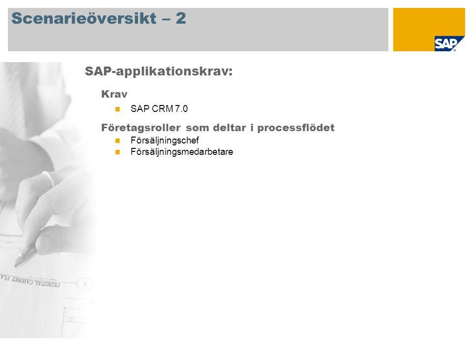 Scenarieöversikt – 2 Krav SAP CRM 7.0 Företagsroller som deltar i processflödet Försäljningschef Försäljningsmedarbetare SAP-applikationskrav: