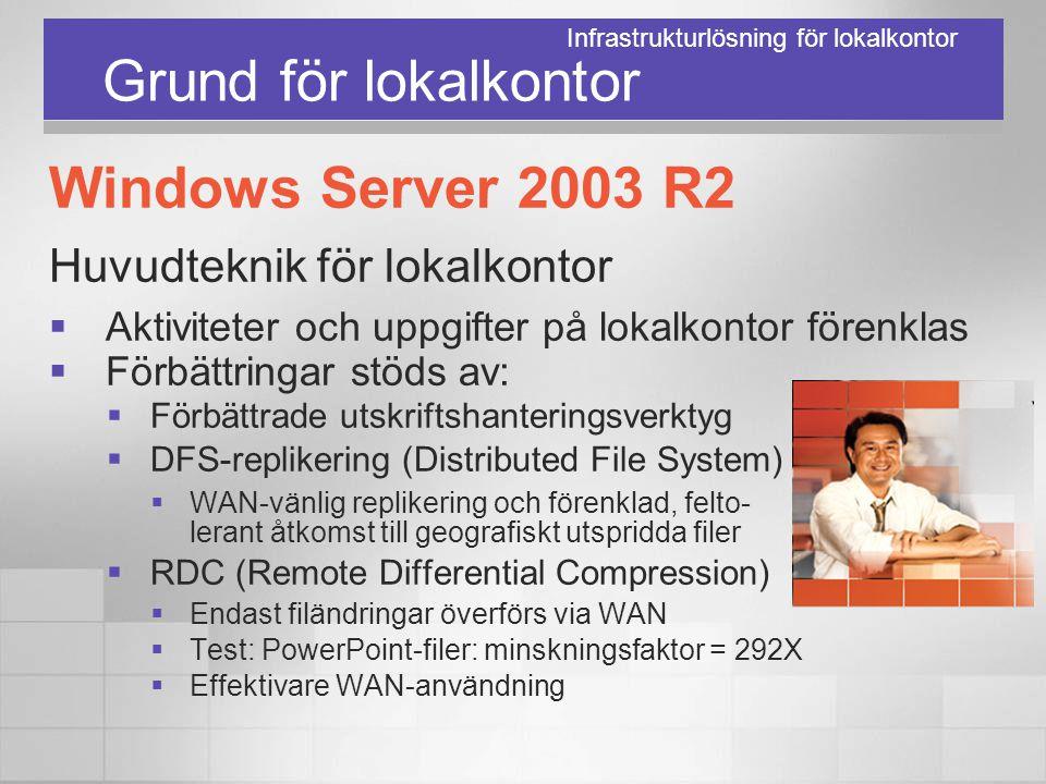 Grund för lokalkontor Windows Server 2003 R2 Huvudteknik för lokalkontor  Aktiviteter och uppgifter på lokalkontor förenklas  Förbättringar stöds av
