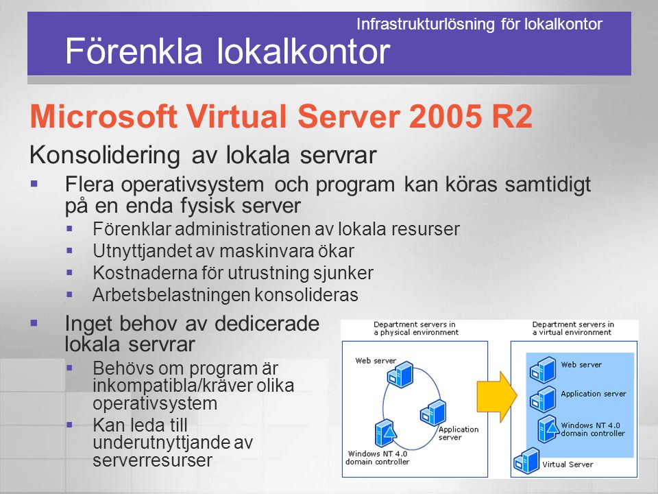 Förenkla lokalkontor  Inget behov av dedicerade lokala servrar  Behövs om program är inkompatibla/kräver olika operativsystem  Kan leda till underu