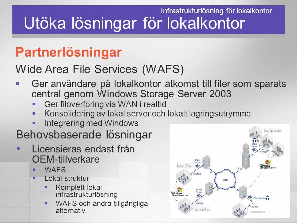 Utöka lösningar för lokalkontor Partnerlösningar Wide Area File Services (WAFS)  Ger användare på lokalkontor åtkomst till filer som sparats central