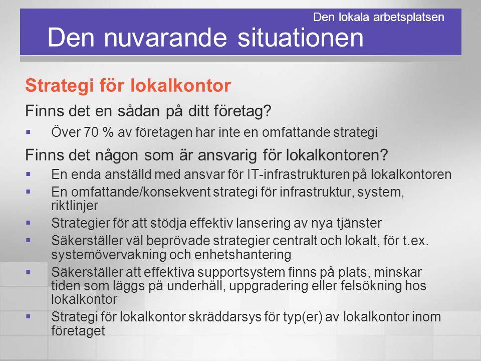 Den nuvarande situationen Strategi för lokalkontor Finns det en sådan på ditt företag?  Över 70 % av företagen har inte en omfattande strategi Finns