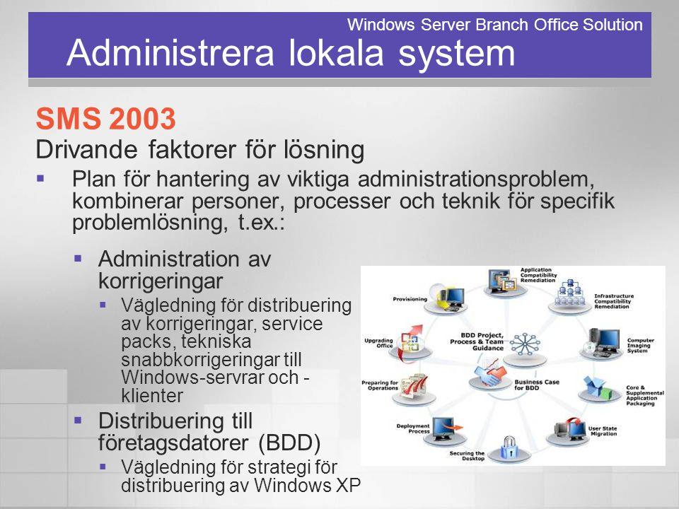Administrera lokala system SMS 2003 Drivande faktorer för lösning  Plan för hantering av viktiga administrationsproblem, kombinerar personer, process