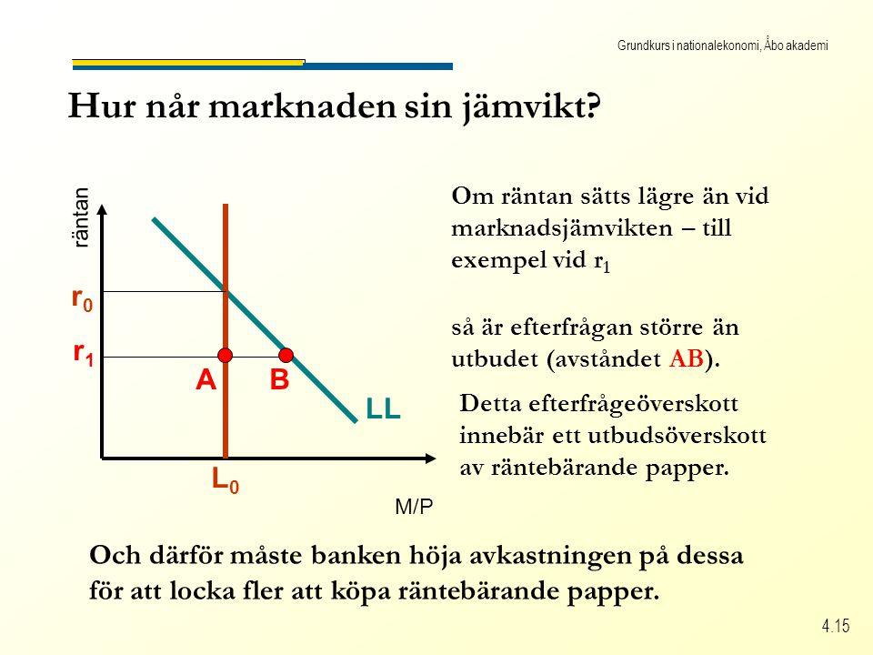 Grundkurs i nationalekonomi, Åbo akademi 4.15 Hur når marknaden sin jämvikt.