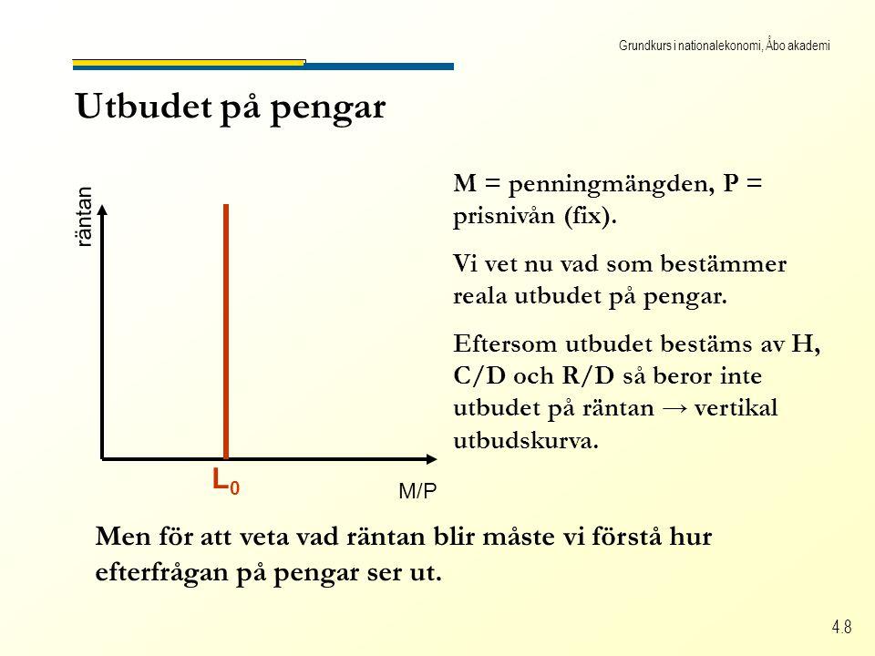 Grundkurs i nationalekonomi, Åbo akademi 4.9 Efterfrågan på pengar Alternativkostnaden för att hålla pengar är den ränta du skulle ha fått om du i stället placerat i räntebärande tillgångar.