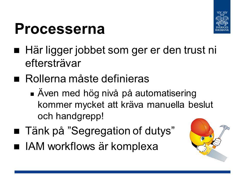 Processerna Här ligger jobbet som ger er den trust ni eftersträvar Rollerna måste definieras Även med hög nivå på automatisering kommer mycket att kräva manuella beslut och handgrepp.
