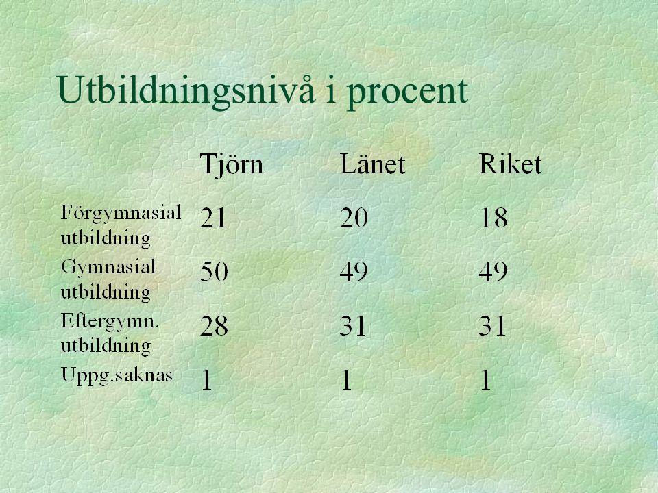 UTBILDNINGSCENTRUM TJÖRN Tjörns gymnasieskola Vuxenutbildningen tjorn.it