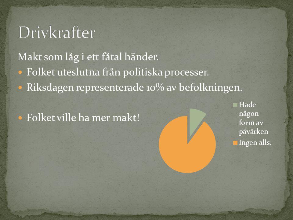 Makt som låg i ett fåtal händer. Folket uteslutna från politiska processer. Riksdagen representerade 10% av befolkningen. Folket ville ha mer makt!