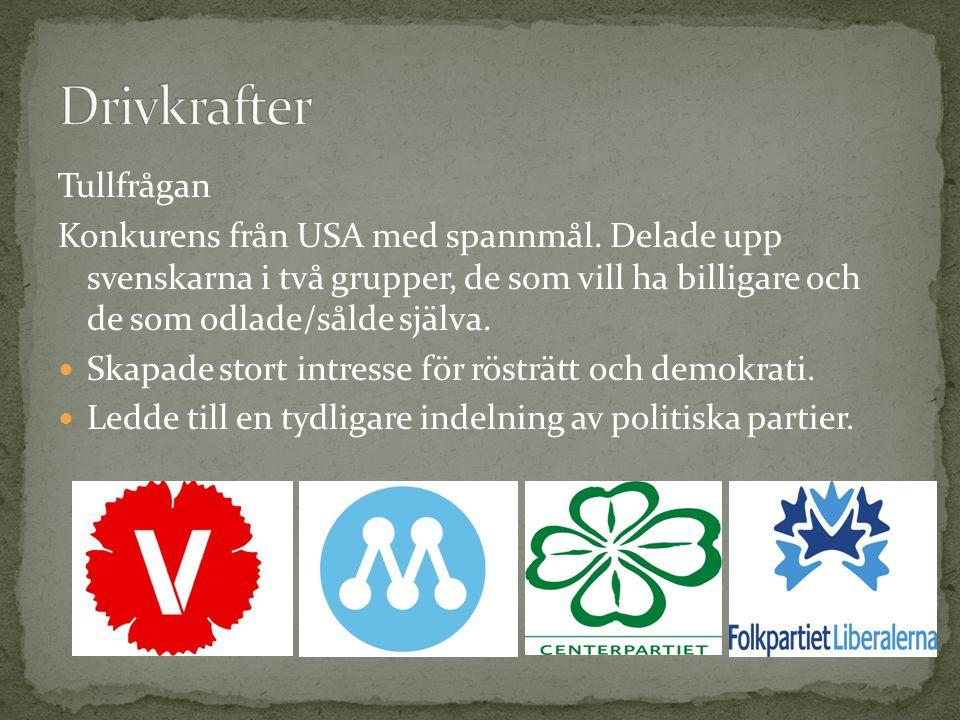 Tullfrågan Konkurens från USA med spannmål. Delade upp svenskarna i två grupper, de som vill ha billigare och de som odlade/sålde själva. Skapade stor