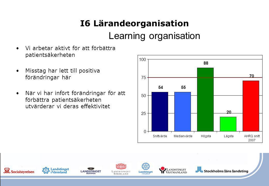 I6 Lärandeorganisation Vi arbetar aktivt för att förbättra patientsäkerheten Misstag har lett till positiva förändringar här När vi har infört förändr