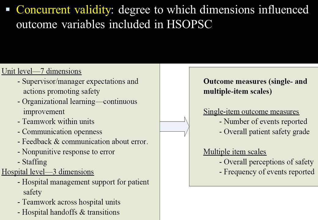  Concurrent validity: degree to which dimensions influenced outcome variables included in HSOPSC25