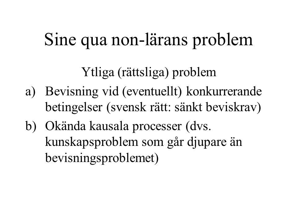Sine qua non-lärans problem Ytliga (rättsliga) problem a)Bevisning vid (eventuellt) konkurrerande betingelser (svensk rätt: sänkt beviskrav) b)Okända