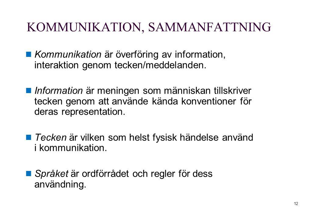 12 KOMMUNIKATION, SAMMANFATTNING Kommunikation är överföring av information, interaktion genom tecken/meddelanden. Information är meningen som människ