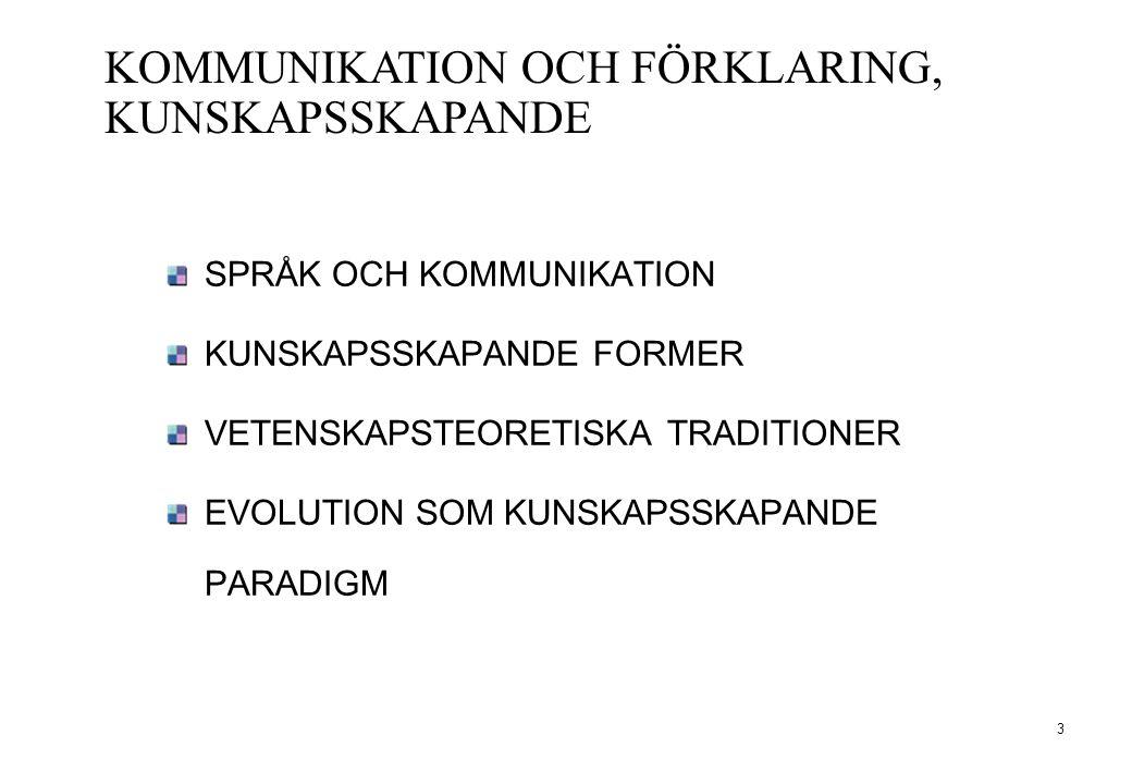 3 SPRÅK OCH KOMMUNIKATION KUNSKAPSSKAPANDE FORMER VETENSKAPSTEORETISKA TRADITIONER EVOLUTION SOM KUNSKAPSSKAPANDE PARADIGM KOMMUNIKATION OCH FÖRKLARIN