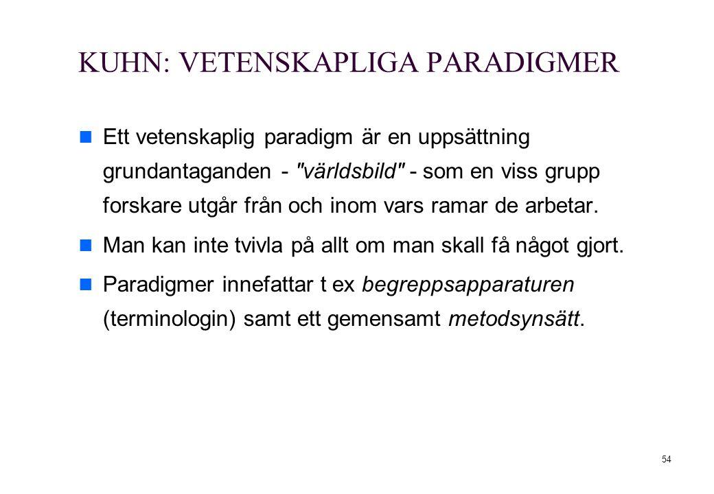 54 KUHN: VETENSKAPLIGA PARADIGMER Ett vetenskaplig paradigm är en uppsättning grundantaganden -