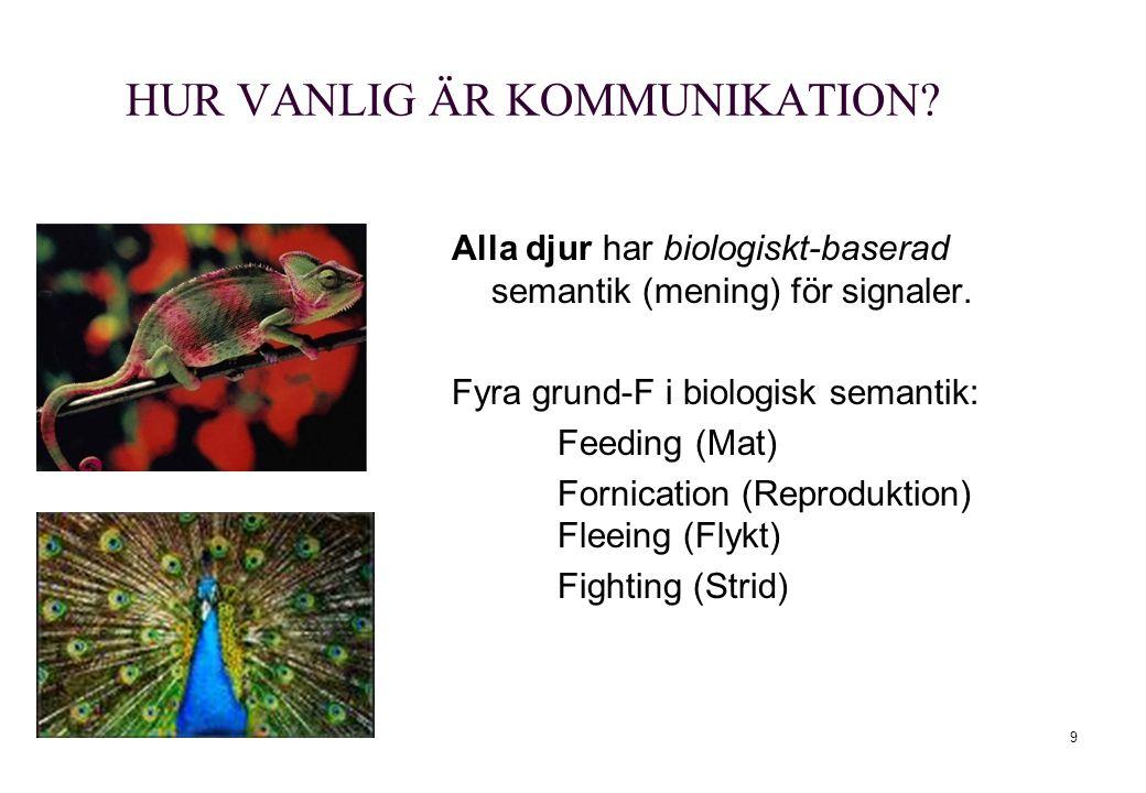 9 HUR VANLIG ÄR KOMMUNIKATION? Alla djur har biologiskt-baserad semantik (mening) för signaler. Fyra grund-F i biologisk semantik: Feeding (Mat) Forni