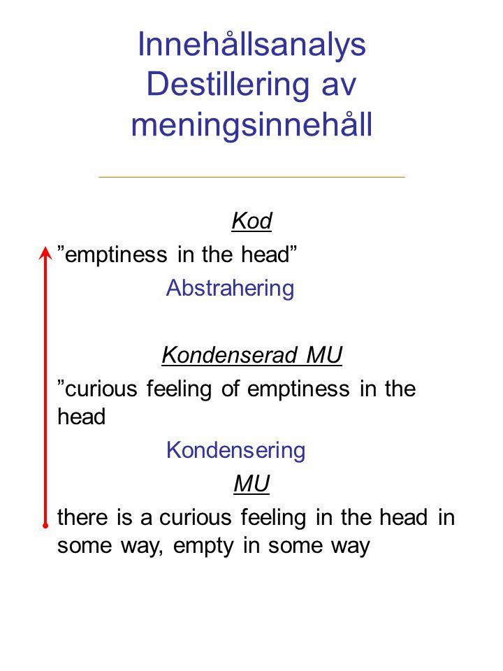 """Innehållsanalys Destillering av meningsinnehåll Kod """"emptiness in the head"""" Abstrahering Kondenserad MU """"curious feeling of emptiness in the head Kond"""