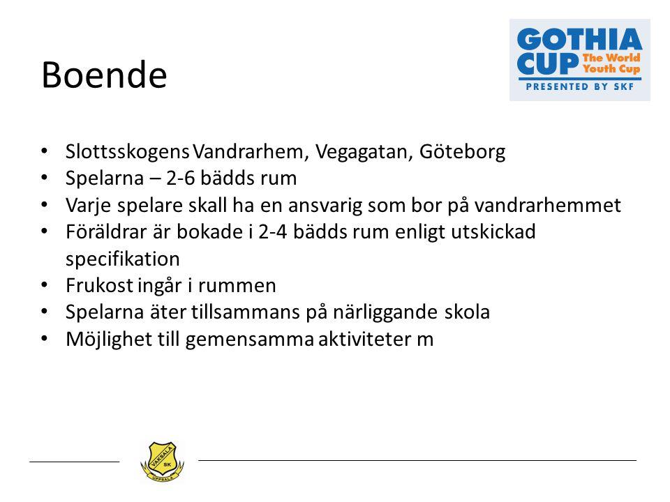 Boende Slottsskogens Vandrarhem, Vegagatan, Göteborg Spelarna – 2-6 bädds rum Varje spelare skall ha en ansvarig som bor på vandrarhemmet Föräldrar är