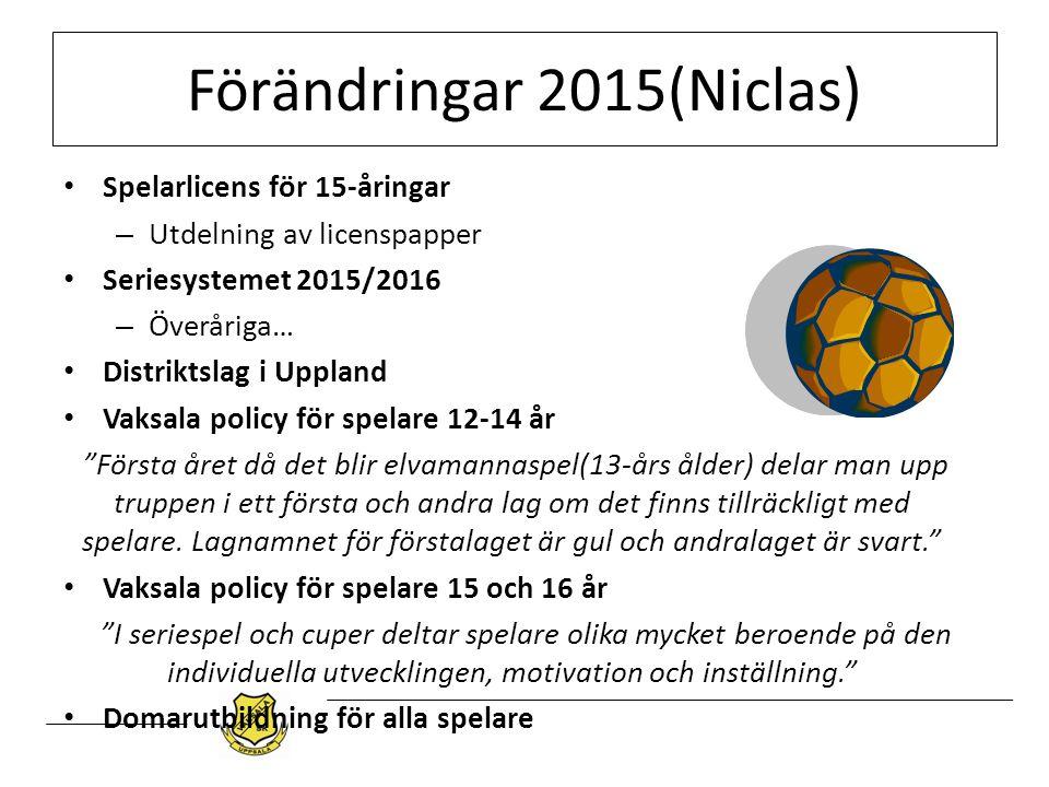Förändringar 2015(Niclas) Spelarlicens för 15-åringar – Utdelning av licenspapper Seriesystemet 2015/2016 – Överåriga… Distriktslag i Uppland Vaksala