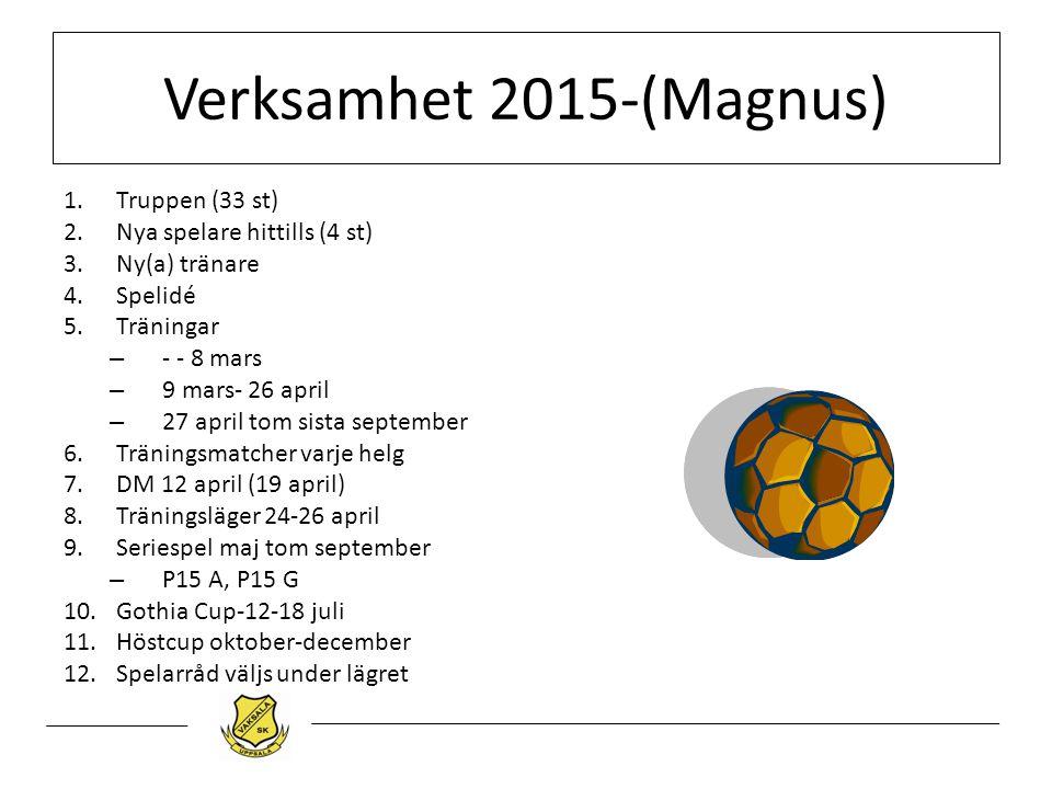 Verksamhet 2015-(Magnus) 1.Truppen (33 st) 2.Nya spelare hittills (4 st) 3.Ny(a) tränare 4.Spelidé 5.Träningar – - - 8 mars – 9 mars- 26 april – 27 ap