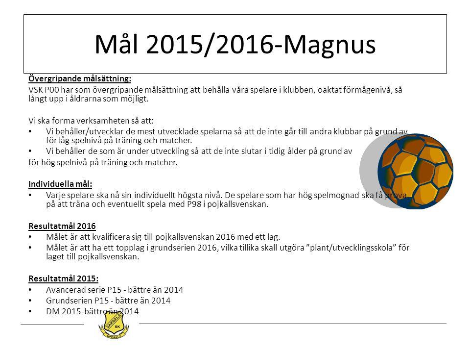 Mål 2015/2016-Magnus Övergripande målsättning: VSK P00 har som övergripande målsättning att behålla våra spelare i klubben, oaktat förmågenivå, så lån