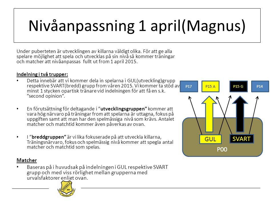 P00 Nivåanpassning 1 april(Magnus) Under puberteten är utvecklingen av killarna väldigt olika. För att ge alla spelare möjlighet att spela och utveckl