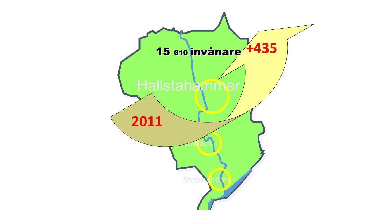 Kolbäck Strömsholm 2011 +435 15 610 invånare Hallstahammar