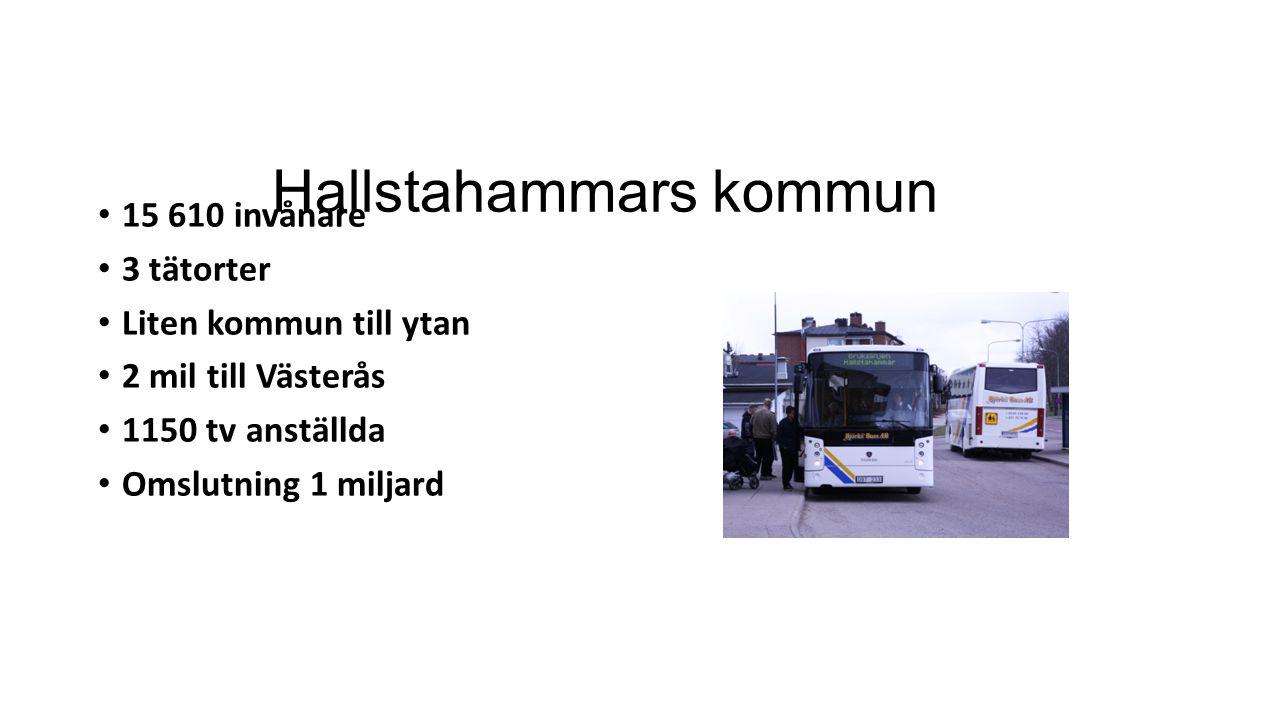 Hallstahammars kommun 15 610 invånare 3 tätorter Liten kommun till ytan 2 mil till Västerås 1150 tv anställda Omslutning 1 miljard