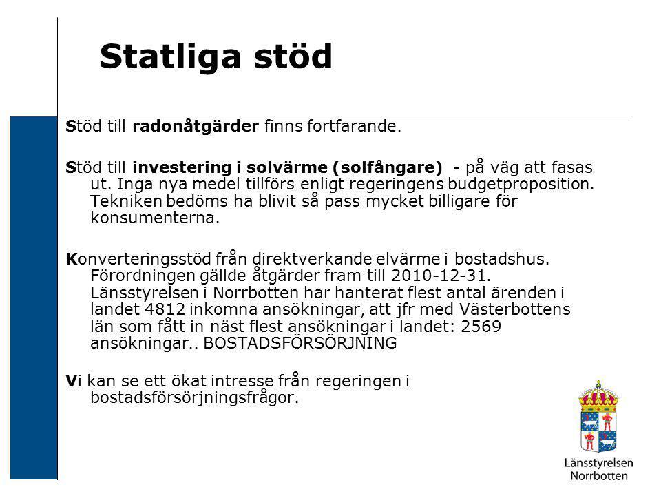 Statliga stöd Förordning om ändring i förordningen (2009:689) om statligt stöd till solceller; Förlängning av stödet till 31 december 2012, samt en sänkning av stödnivån till 45 % och följaktligen ett maximalt stödbelopp per anläggning på 1,5 miljoner kronor, samt en sänkning av det maximala stödbeloppet till 40 000 kr/kW (dock ej för solel/solvärmehybrider där nivån 90 000 kr/kW behålls).
