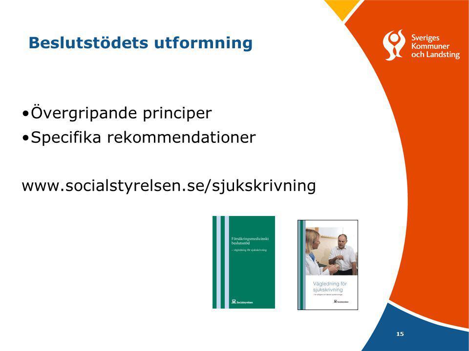 15 Beslutstödets utformning Övergripande principer Specifika rekommendationer www.socialstyrelsen.se/sjukskrivning