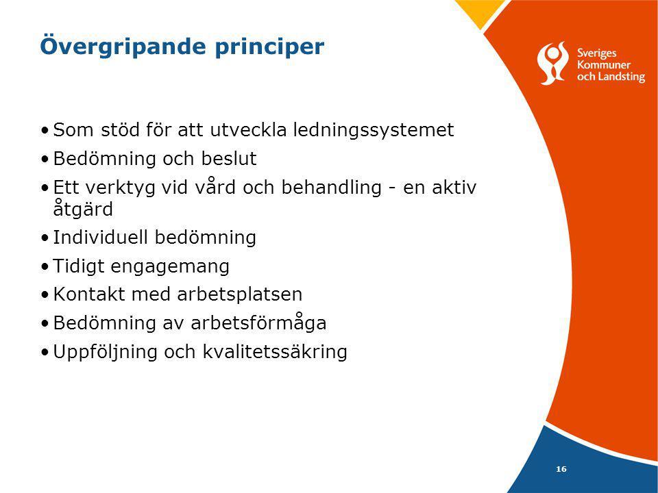16 Övergripande principer Som stöd för att utveckla ledningssystemet Bedömning och beslut Ett verktyg vid vård och behandling - en aktiv åtgärd Individuell bedömning Tidigt engagemang Kontakt med arbetsplatsen Bedömning av arbetsförmåga Uppföljning och kvalitetssäkring