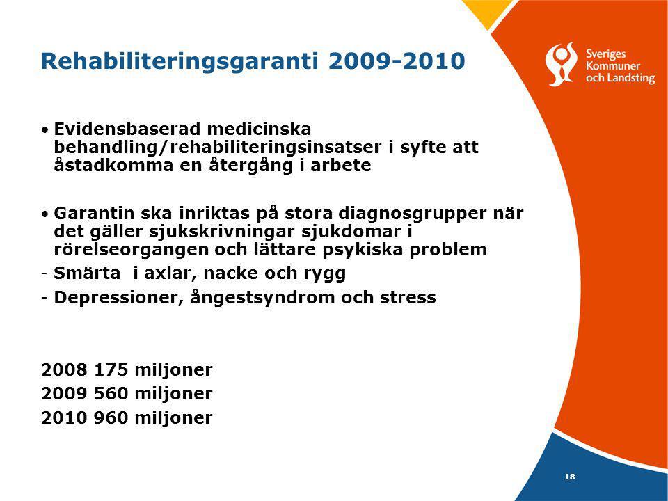 18 Rehabiliteringsgaranti 2009-2010 Evidensbaserad medicinska behandling/rehabiliteringsinsatser i syfte att åstadkomma en återgång i arbete Garantin ska inriktas på stora diagnosgrupper när det gäller sjukskrivningar sjukdomar i rörelseorgangen och lättare psykiska problem -Smärta i axlar, nacke och rygg -Depressioner, ångestsyndrom och stress 2008 175 miljoner 2009 560 miljoner 2010 960 miljoner