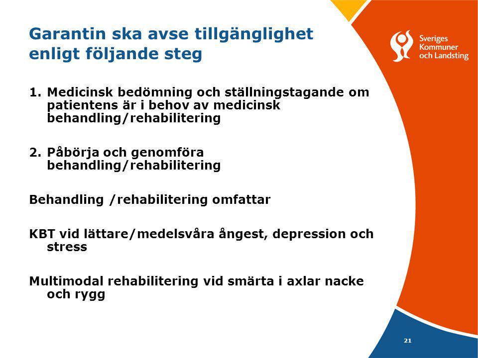 21 Garantin ska avse tillgänglighet enligt följande steg 1.Medicinsk bedömning och ställningstagande om patientens är i behov av medicinsk behandling/rehabilitering 2.Påbörja och genomföra behandling/rehabilitering Behandling /rehabilitering omfattar KBT vid lättare/medelsvåra ångest, depression och stress Multimodal rehabilitering vid smärta i axlar nacke och rygg
