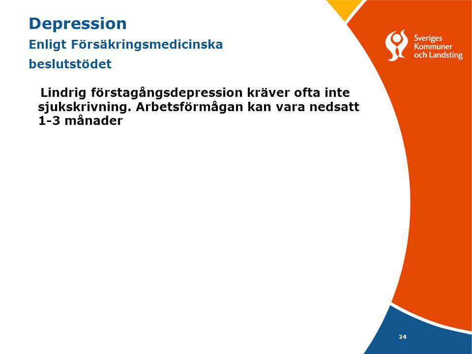 24 Depression Enligt Försäkringsmedicinska beslutstödet Lindrig förstagångsdepression kräver ofta inte sjukskrivning. Arbetsförmågan kan vara nedsatt