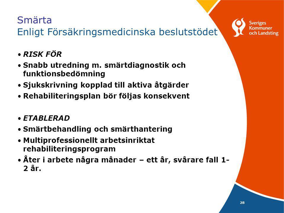 28 Smärta Enligt Försäkringsmedicinska beslutstödet RISK FÖR Snabb utredning m.