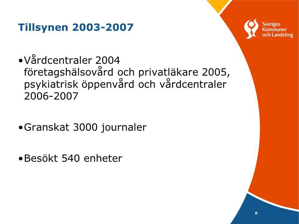 8 Tillsynen 2003-2007 Vårdcentraler 2004 företagshälsovård och privatläkare 2005, psykiatrisk öppenvård och vårdcentraler 2006-2007 Granskat 3000 journaler Besökt 540 enheter