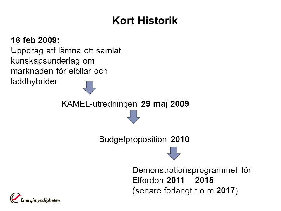 Kort Historik 16 feb 2009: Uppdrag att lämna ett samlat kunskapsunderlag om marknaden för elbilar och laddhybrider KAMEL-utredningen 29 maj 2009 Demonstrationsprogrammet för Elfordon 2011 – 2015 (senare förlängt t o m 2017) Budgetproposition 2010