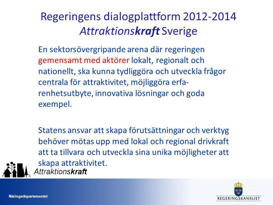 Näringsdepartementet Attraktionskraft Regeringens dialogplattform 2012-2014 Attraktionskraft Sverige En sektorsövergripande arena där regeringen gemensamt med aktörer lokalt, regionalt och nationellt, ska kunna tydliggöra och utveckla frågor centrala för attraktivitet, möjliggöra erfa renhetsutbyte, innovativa lösningar och goda exempel.