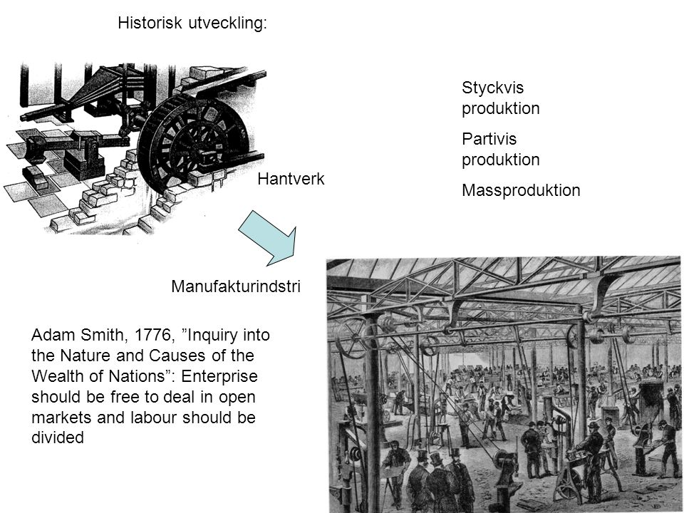 Historisk utveckling: Manufakturindstri Hantverk Styckvis produktion Partivis produktion Massproduktion Adam Smith, 1776, Inquiry into the Nature and Causes of the Wealth of Nations : Enterprise should be free to deal in open markets and labour should be divided