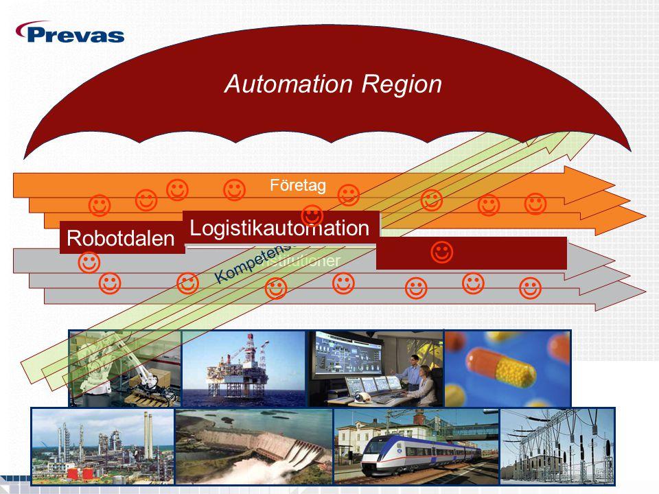 InstitutionerFöretag Kompetensområden Robotdalen Logistikautomation Automation Region