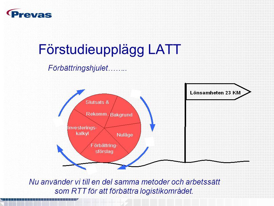 Förstudieupplägg LATT Nu använder vi till en del samma metoder och arbetssätt som RTT för att förbättra logistikområdet.