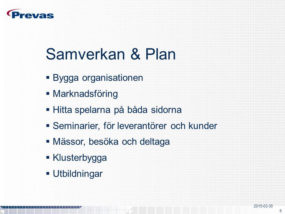 2015-03-30 6 Samverkan & Plan  Bygga organisationen  Marknadsföring  Hitta spelarna på båda sidorna  Seminarier, för leverantörer och kunder  Mässor, besöka och deltaga  Klusterbygga  Utbildningar